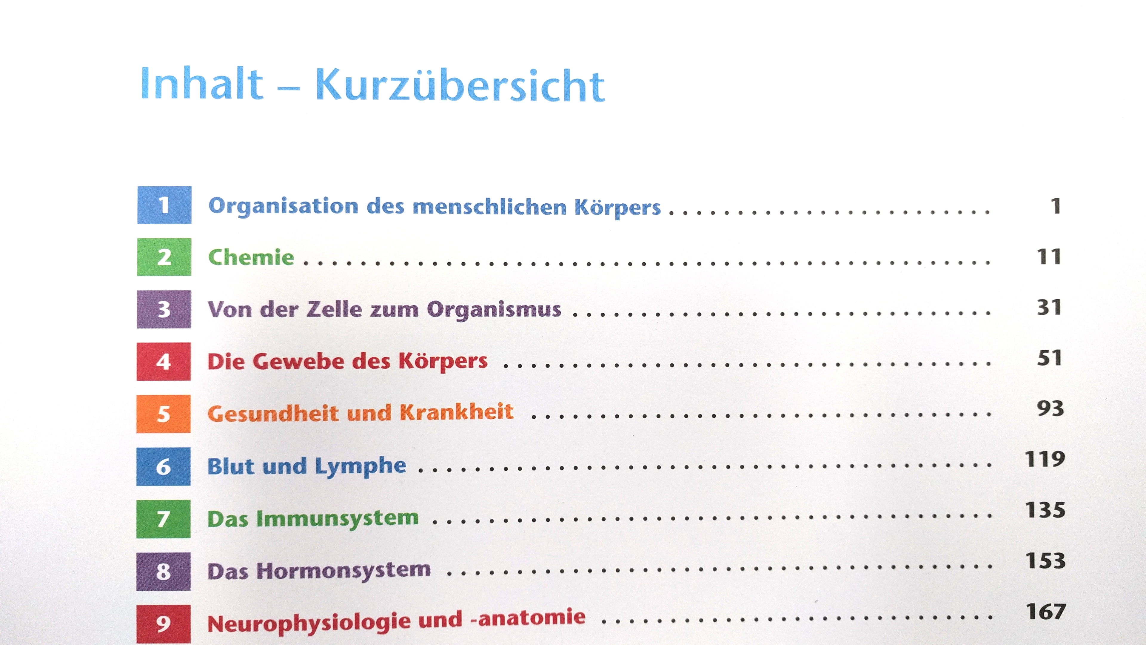 Ungewöhnlich Anatomie Einer Flutwelle Text Ideen - Anatomie Ideen ...