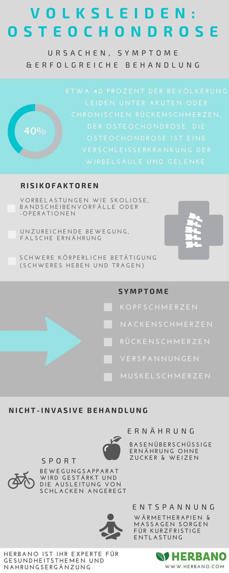 Tipps und Übungen gegen Schmerzen in der Lendenwirbelsäule / Schmerzen im unteren Rücken